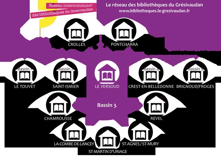 Organigramme réseau médiathèque Grésivaudan